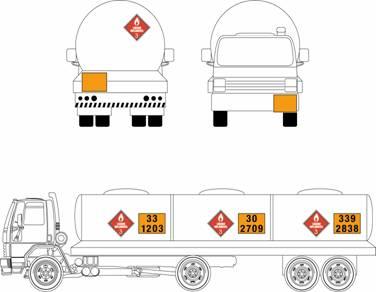 Sinalização de veículos transportadores de produtos perigosos